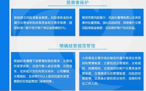 一张图读懂浙江和山东大宗商品交易新政