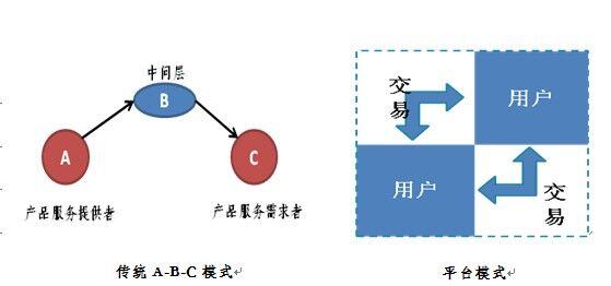 经济的总量生产函数_三角函数