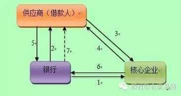 花心赌圣中字_中信银行存贷宝业务 - www.aihei4w.com