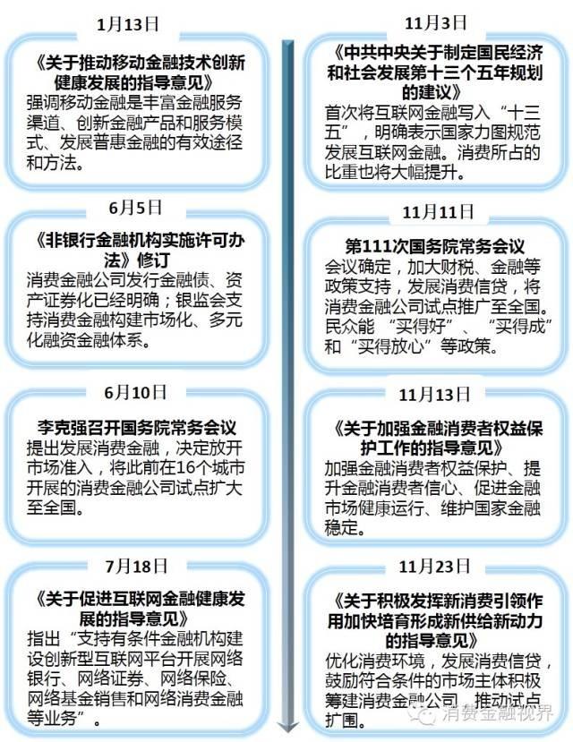 中国与世界gdp增速图_gdp与哪些因素有关