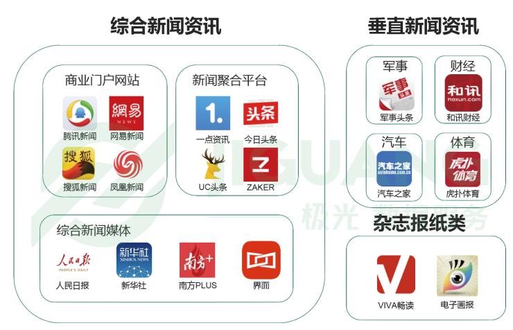 财经资讯类门户网站_新闻资讯类app的发展趋势