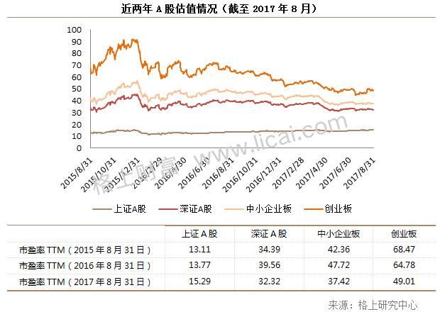 8月A股市场回顾:周期与价值交相辉映,私募行业