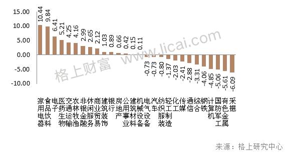 10月A股市场回顾:自贸港点燃上海本地股,iPho