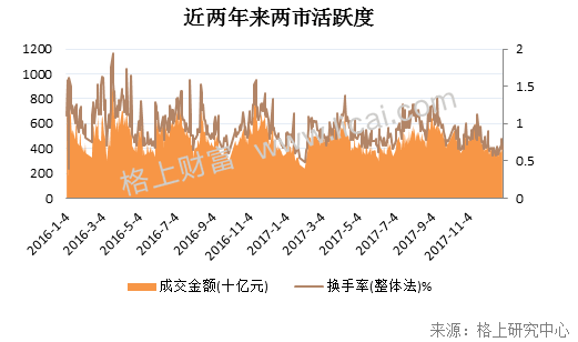12月A股市场分析:趋势行情戛然而止,私募透露