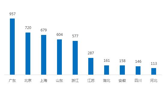 1月浙江网贷报告:成交额回落,与全国步调基本一致1