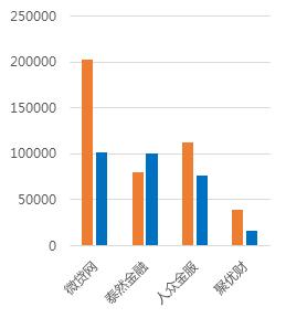 1月浙江网贷报告:成交额回落,与全国步调基本一致9