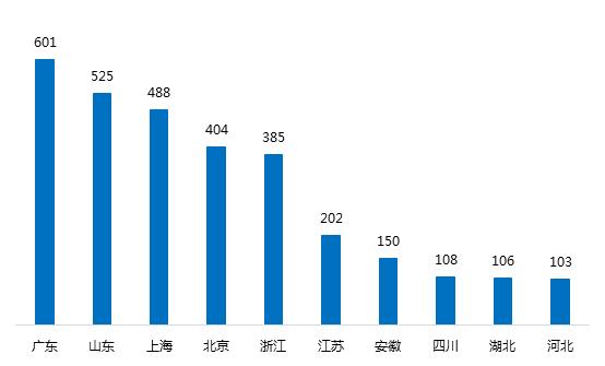 1月浙江网贷报告:成交额回落,与全国步调基本一致3