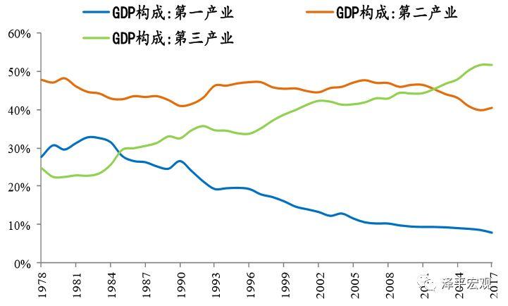 19年的经济形势_经济形势喜忧参半 政策全面性宽松可能性在降低2014-08-25 10:19日...