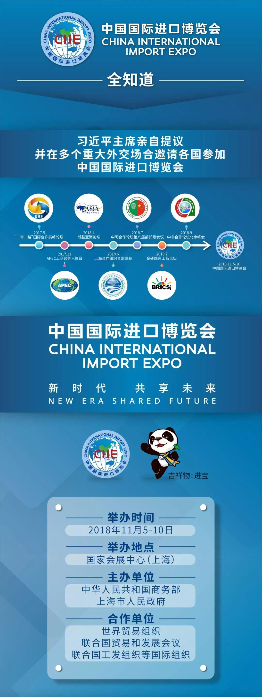 首届中国国际进口博览会一图全知道