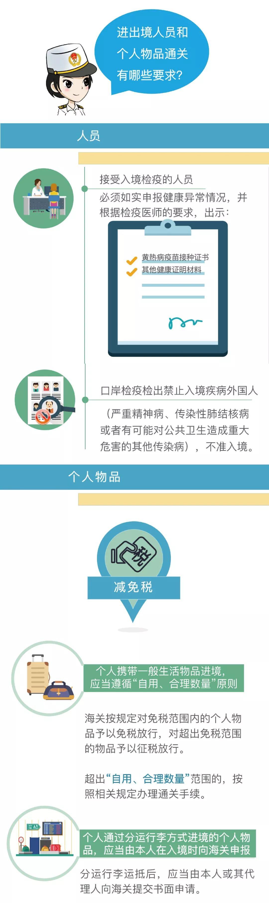 首届中国国际进口博览会|人员及个人物品要如何通关