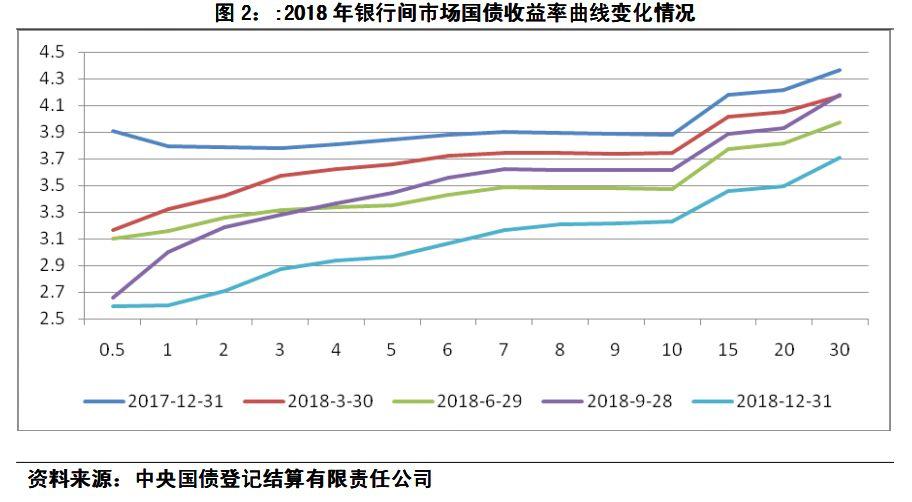 涓��戒汉姘��惰���甯���2018骞撮����甯��鸿�琛����点����superzu.cn