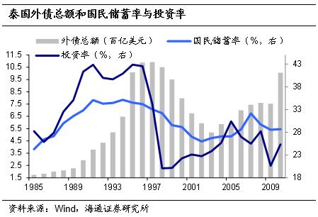 中国储蓄率变动与经济增速走势_储蓄率下降的前因后果——如何看待我国储蓄率的变化_热点聚焦 ...