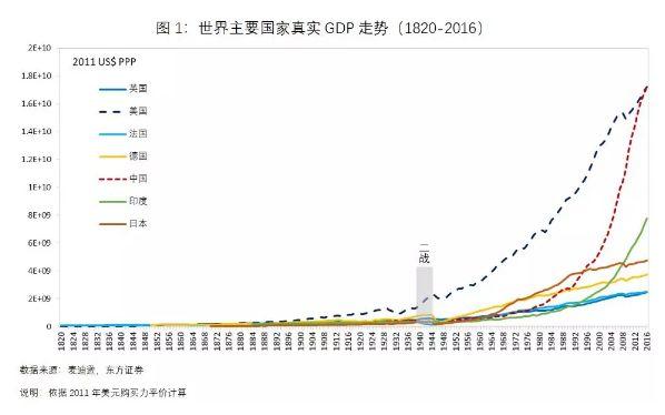 邵宇:全球失衡、贸易猜忌与大国博弈——货币、贸易与金融的纠缠