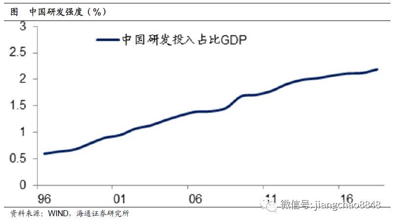 山东未来10年gdp增长预测_摩根资产 美国正处经济周期后期,预计未来10到15年中国实际GDP年均增长5