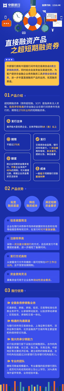 3.6直融产品之超短期融资券,助力企业满足流动性需求,降低财务成本.jpg