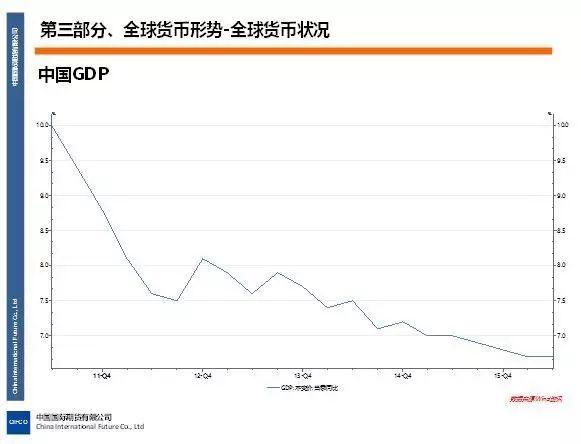 gdp与汇率_高盛 宏观汇率之 汇率与本国经济增长关联何在