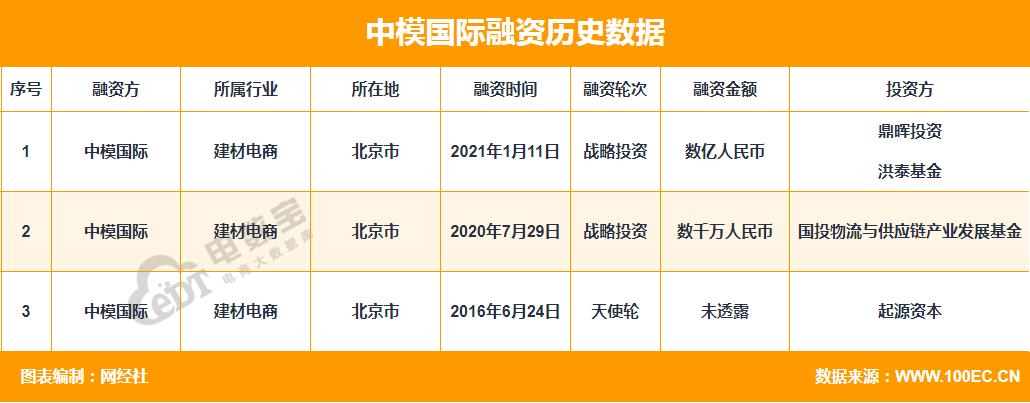 QQ截图20210112103129.png