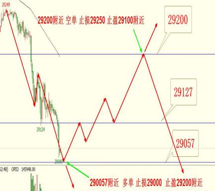 得梁论金:【分析】比特币暴跌,恒指期货低位