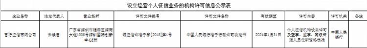 信息表2.png