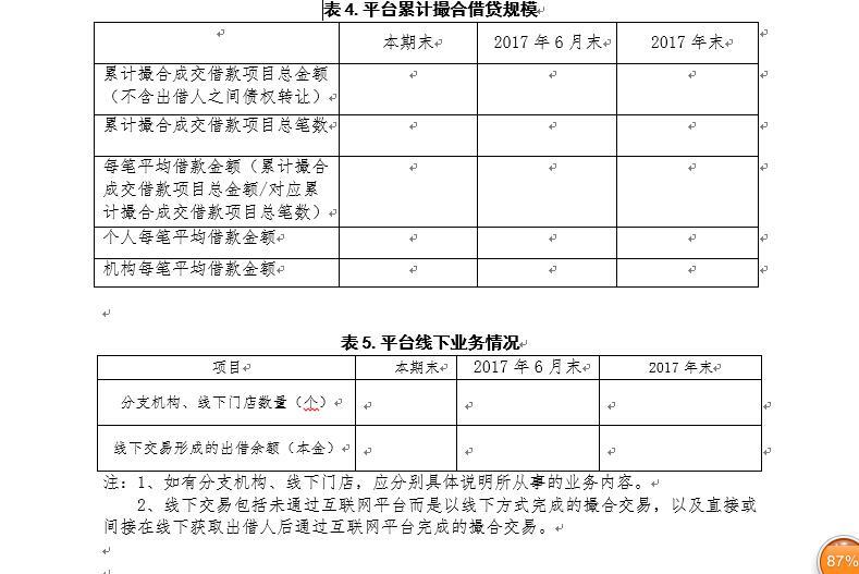 广东P2P验收自评报告指南:须披露资金期限错配情况8