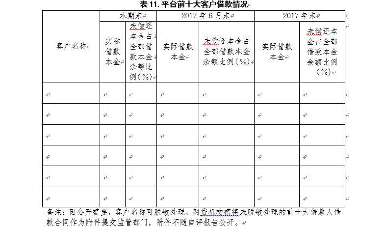 广东P2P验收自评报告指南:须披露资金期限错配情况14