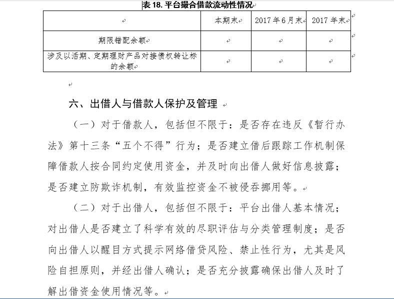 广东P2P验收自评报告指南:须披露资金期限错配情况19