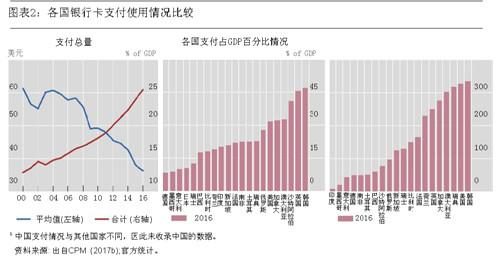 图表2:各国银行可支付使用情况比较.jpg