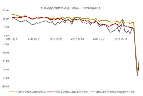 如何gdp_如何看GDP负增长?回落符合预期,二季度或反弹