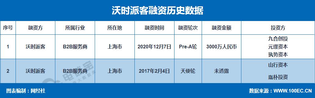 QQ截图20201207110937.png