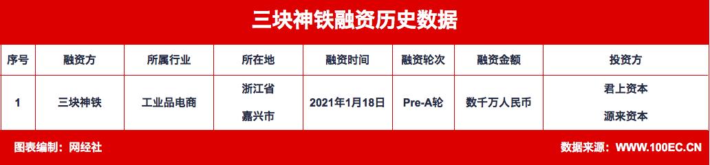 WX20210118-104814.png
