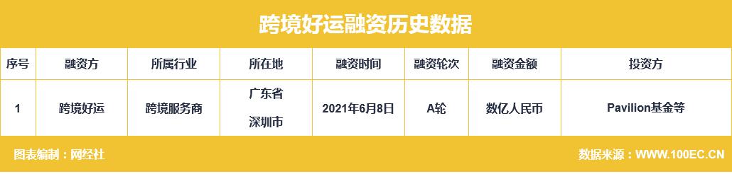 QQ截图20210609100946.png